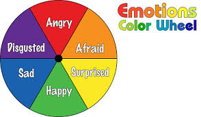 The Emotion Color Wheel can help visually group feelings. The circle is  divided into colors to show some basic emotions.