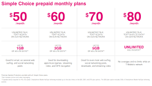 Chart Mobile Plan T Mobile Prepaid Plans Guide And Packages