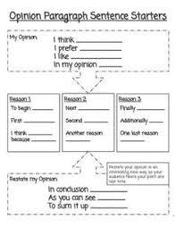 hobby english essay verbs