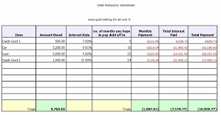 How To Payoff Credit Card Debt Calculator Credit Card Debt Spreadsheet Or Multiple Credit Card Payoff