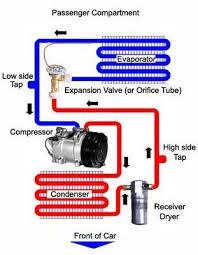 17 best ideas about ac compressor ac system ac automotive ac diagram