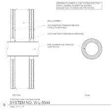Standard Drywall Thickness Thebutcherandbarrel Co