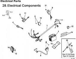 eton thunder 90cc atv wiring diagram modern design of wiring diagram • e ton 90 electrical rxl90 viper 90 wire harness switch cdi box rh shopatvpartsonline com 110cc atv wiring diagram 90cc chinese atv wiring diagram