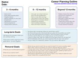 sample career plan the point is in the big picture no one is going to look