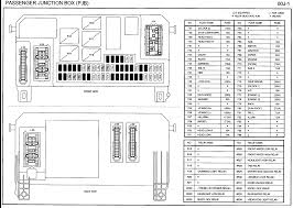 mazda demio fuse box diagram mazda wiring diagrams online