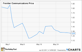 Why Did Frontier Communications Corp Shares Drop 30 In May