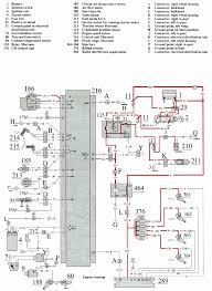 volvo 940 fuse box diagram volvo wiring diagrams