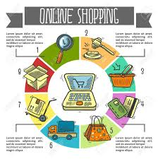 Commerce Chart E Commerce Online Shopping Shipping Commerce Sketch Infographics