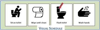 Bathroom Chart For Kids Seven Toilet Training Tips That Help Nonverbal Kids With