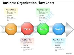 Process Flow Chart Template Powerpoint 2003 Process Flowchart Examples Online Charts Collection