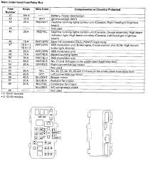 s2000 fuse diagram wiring diagrams best s2000 fuse diagram