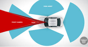 Vision Assistance Vision Software Development Kit For Advanced Driver