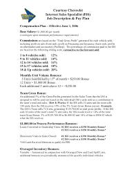 Car Lot Manager Job Description Carsjp Com