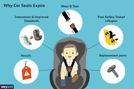 the reason why child car seats expire