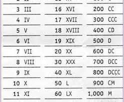 Number Chart 1 500 Printable Www Bedowntowndaytona Com