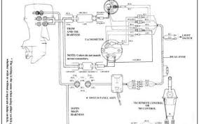 tohatsu wiring harness 22 wiring diagram images wiring diagrams yamaha outboard main harness wiring diagram the wiring diagram 542x340 resize 542%2c340 ssl