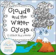 Clouds And The Water Cycle 2 Charts And Viewer