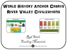 Characteristics Of River Civilizations Anchor Charts