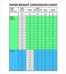 Paper Weight Conversion Chart Cycling Studio