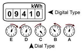 visayan electric company