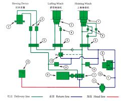 hydraulic circuit diagram hydraulic circuit diagram 7fgcu45 toyota deck crane hydraulic circuit diagram