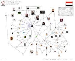 Amazon Structure Chart Amazon Com Intelcenter Al Qaeda In The Arabian Peninsula