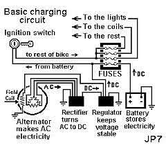 xr600r trying to wire dual sport out breaking the bank i only have 2 wires coming from the stator most other diagrams show 4 is that because my output wont cut it stock stator as opposed something like the