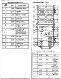 autozone com repair info ford ranger explorer mountaineer 1991 1995 Ford Explorer Fuse Diagram click image to see an enlarged view 1995 ford explorer fuse panel diagram