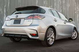 Used 2015 Lexus CT 200h for sale - Pricing & Features   Edmunds