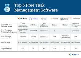 6 Best Free Task Management Software
