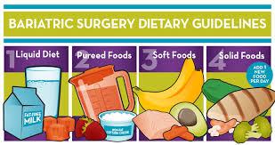 Pre Post Op Bariatric Diet Plan Baptist Health Blog