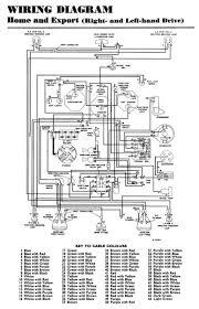 td wiring diagram wiring diagram rows td wiring diagram wiring diagram autovehicle early mg td wiring diagram mg td wiring diagram wiring