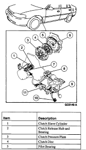 com ford escort zx l l dohc vin manual the clutch master cylinder transmits fluid pressure to the clutch slave cylinder which in turn moves the clutch release fork and the clutch release hub and