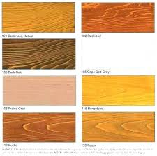 Cabot Exterior Wood Stain Colors Cabot Premium Wood Finish