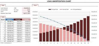 017 Loan Amortization Calculator Excel Template 5 Phenomenal