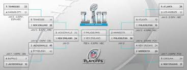 Nfl Playoff Bracket 2018 Patriots Eagles Will Meet In