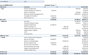 Excel Report How To Apply Report Layouts