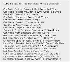 63 lovely ideas of 2000 dodge ram 1500 stereo wiring diagram radio wiring diagram 2000 dodge ram at Stereo Wiring Diagram For 2000 Dodge Pickup