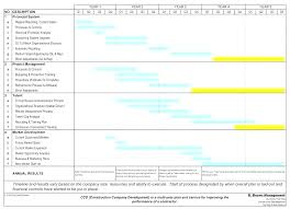 Production Schedule Template Excel Free Download Production Planning Excel Template