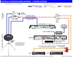 best dish network wiring diagram ideas images for image wire cat 6 wiring diagram at Network Wiring Diagram