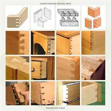 kinds of wood for furniture. Types Of Wood Joints Kinds For Furniture