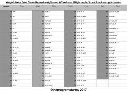 Weight Loading Chart Program Starter Weight Lifting Load Chart By The Program