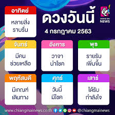 ดวง ประจำวันเสาร์ที่ 4 กรกฎาคม พ.ศ. 2563 - Chiang Mai News