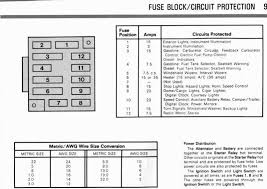 international wiring diagram wiring diagram schematics 2005 ford f53 fuse box diagram 2005 wiring examples and instructions