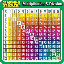 Times Table Chart Amazon Amazon Com Scholastic Tf7006 Multiplication Division