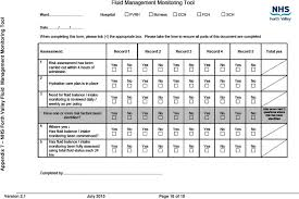 Fluid Balance Chart Audit Tool Nhs Forth Valley Fluid Management Policy Pdf Free Download