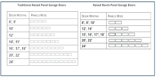 impressive 10 garage door header size with regard to exterior doors dimensions calculator home