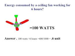 ceiling fan wattage