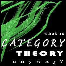 What is Category Theory Anyway?