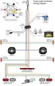 ford 7 pin trailer wiring republicreformjusticeparty org 7 pin trailer wiring diagram breakaway stuning ford 10